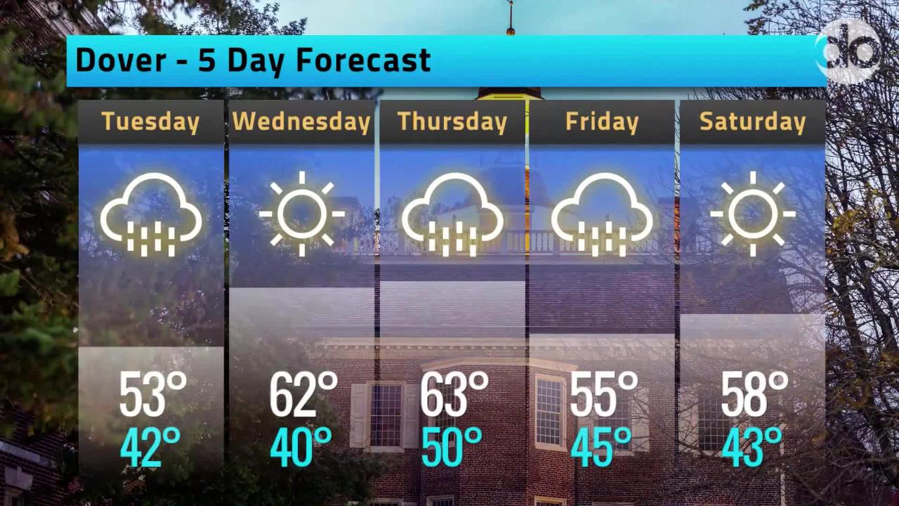 Your Delaware weather forecast for April 16