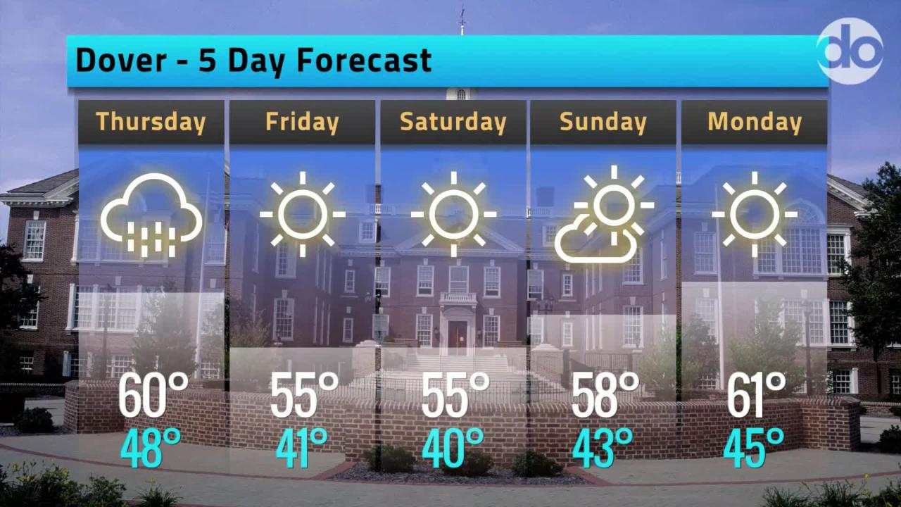 Your Delaware weather forecast for April 18