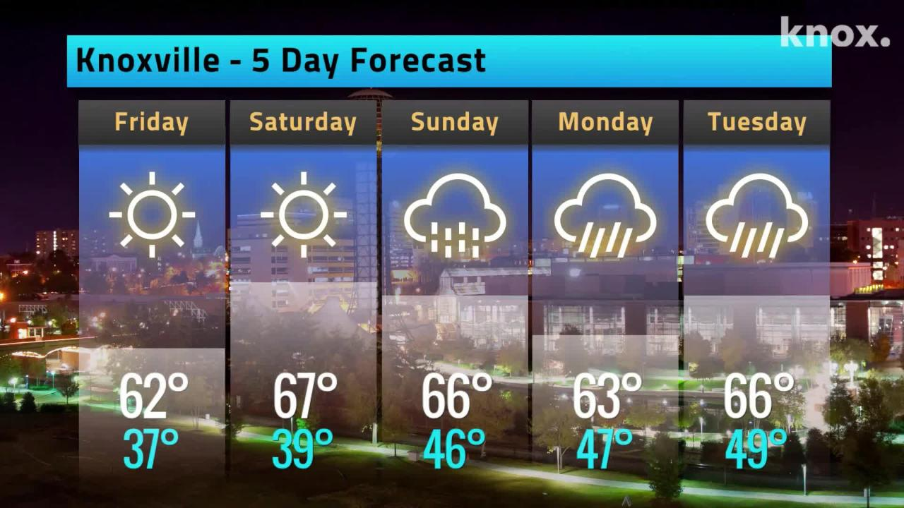 Temperatures are expected to fall into the mid-30s Friday morning