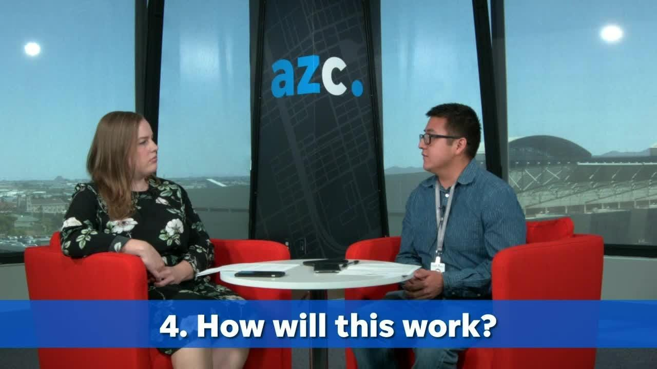 Ricardo Cano and Kaila White discuss what you should know about the planned Arizona educator walkout and the #RedForEd movement.