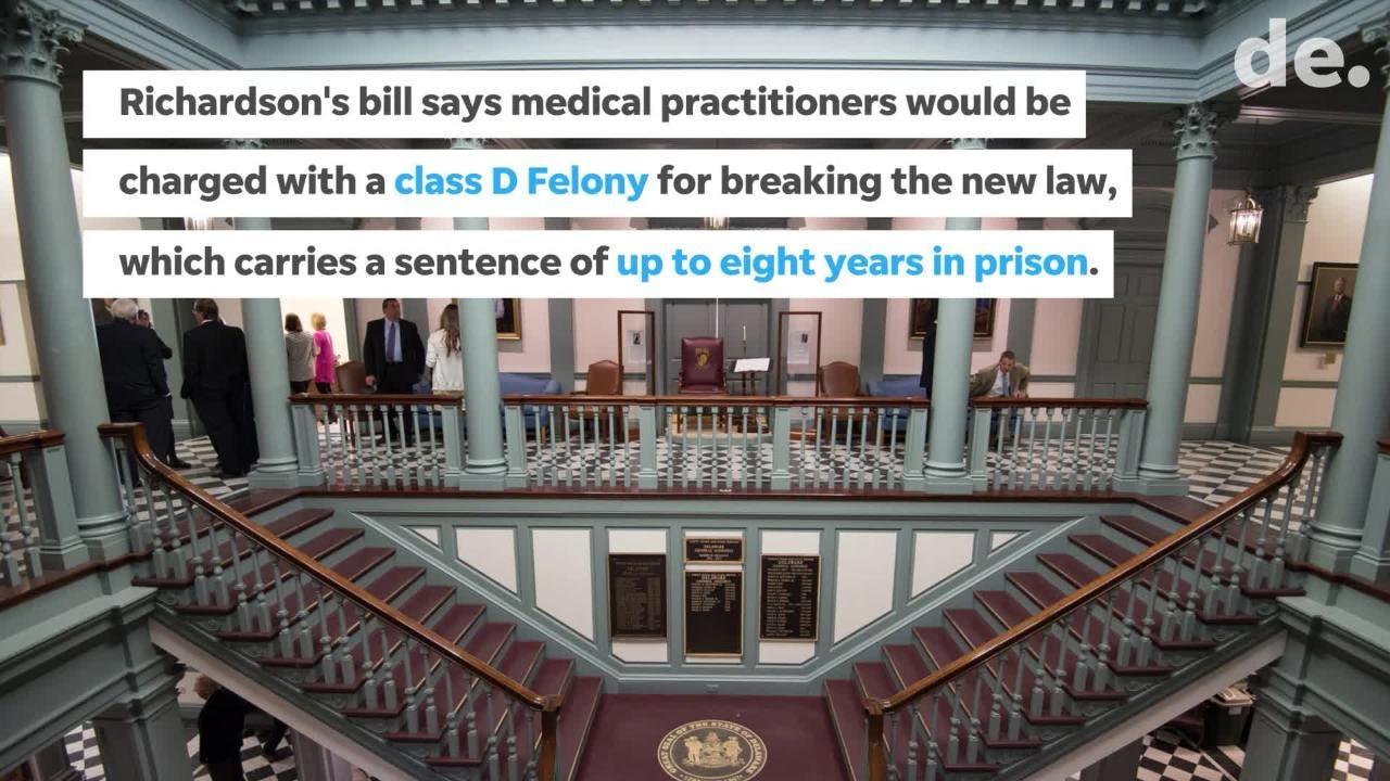 Legislators introduce bill to ban abortions after 20 weeks