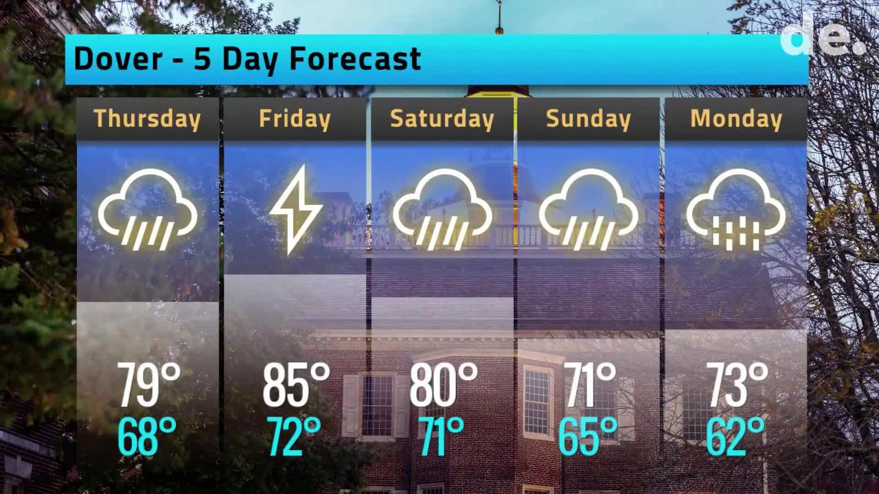 Your Delaware weather forecast for May 30