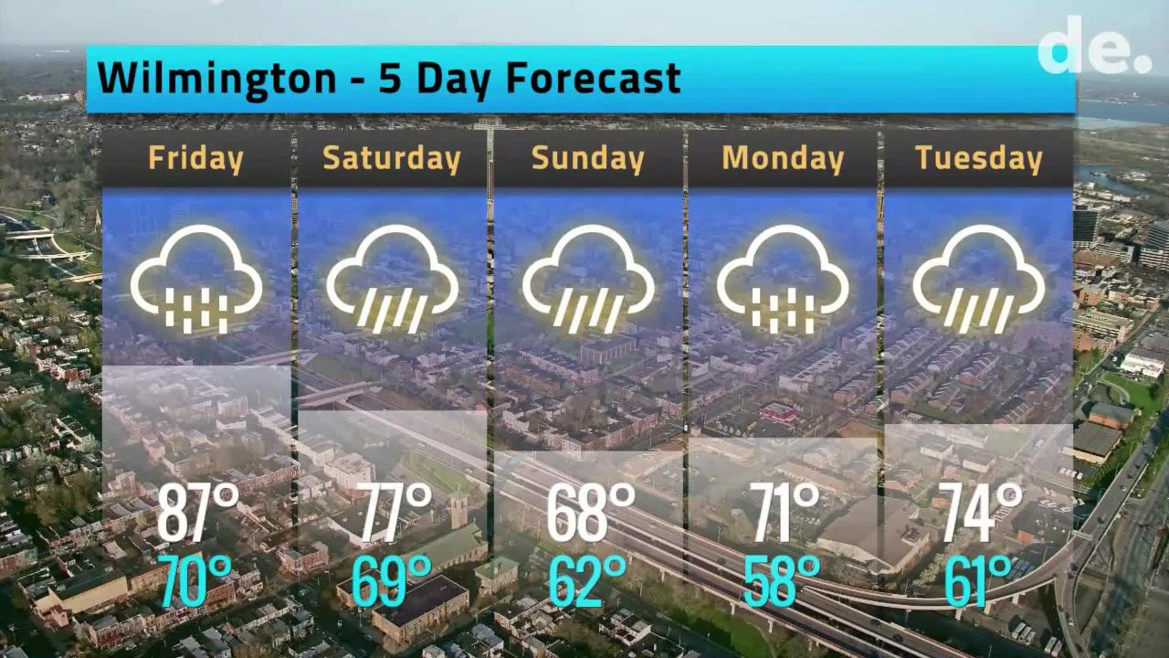 Your Delaware weather forecast for May 31