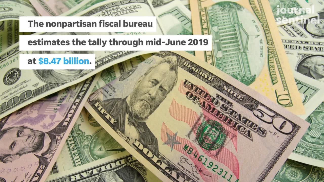 PolitiFact: Has Scott Walker Cut Taxes $8 Billion?