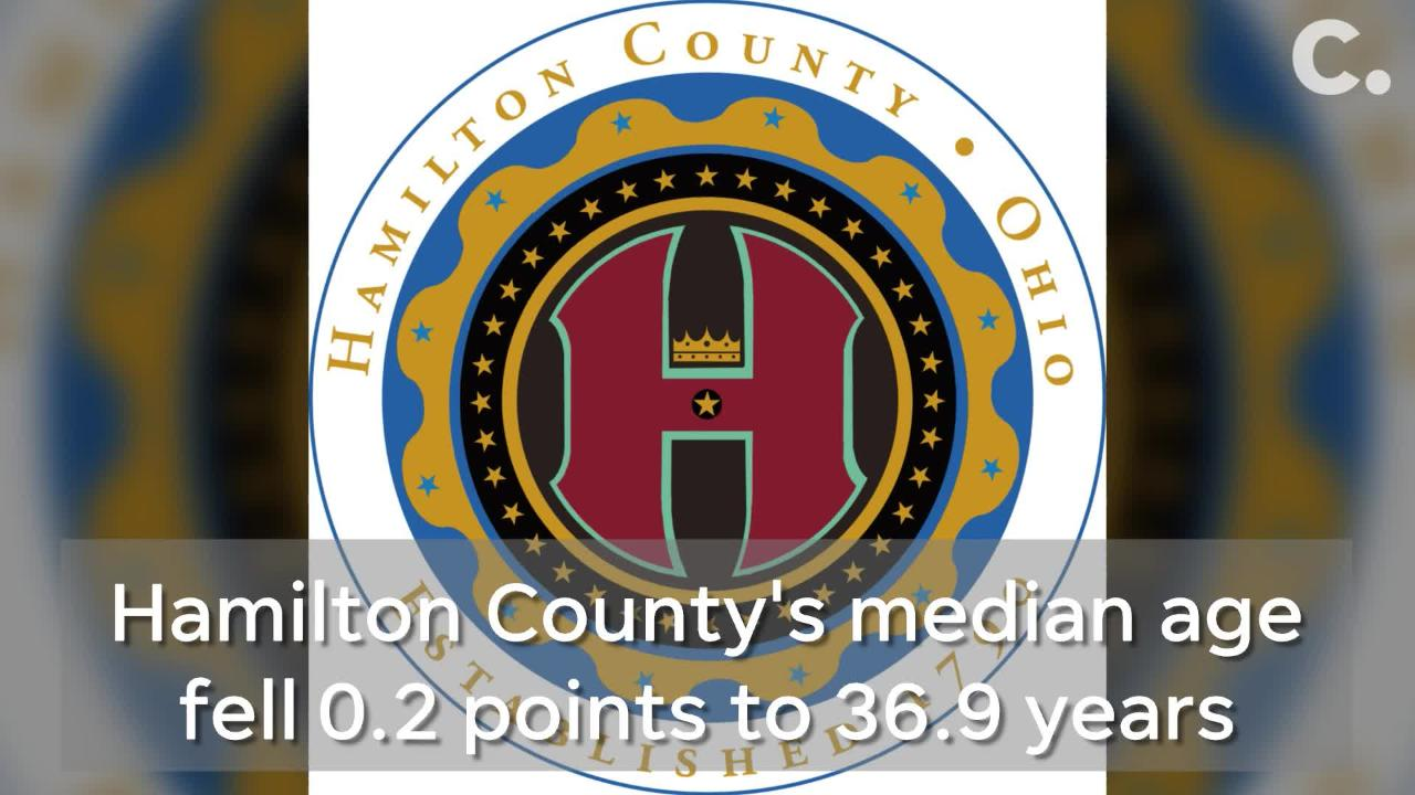 Hamilton County defies trend as it gets ' younger' and median age falls