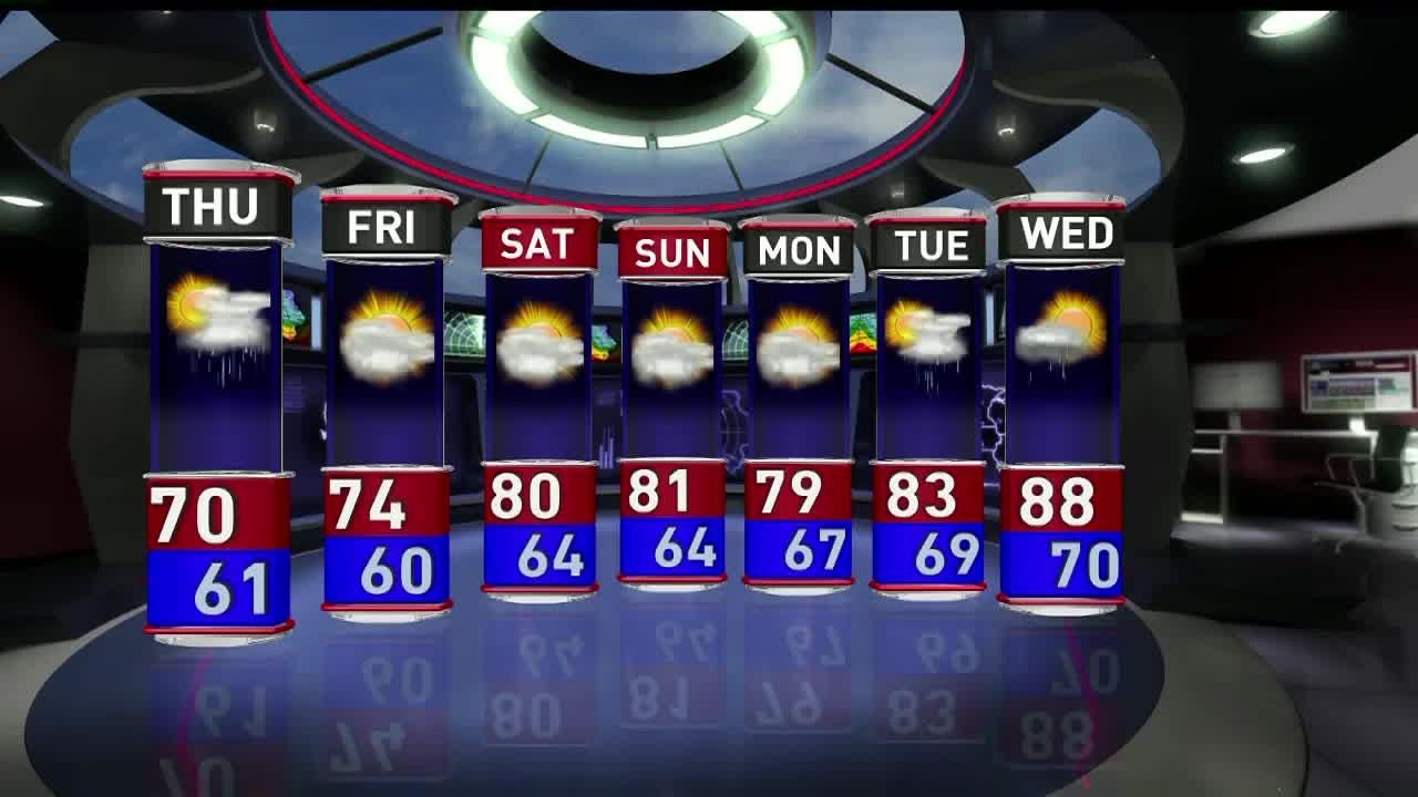 Thursday's forecast calls for cloudy conditions with a high of 70 and a low of 61. More scattered storms and showers are possible.