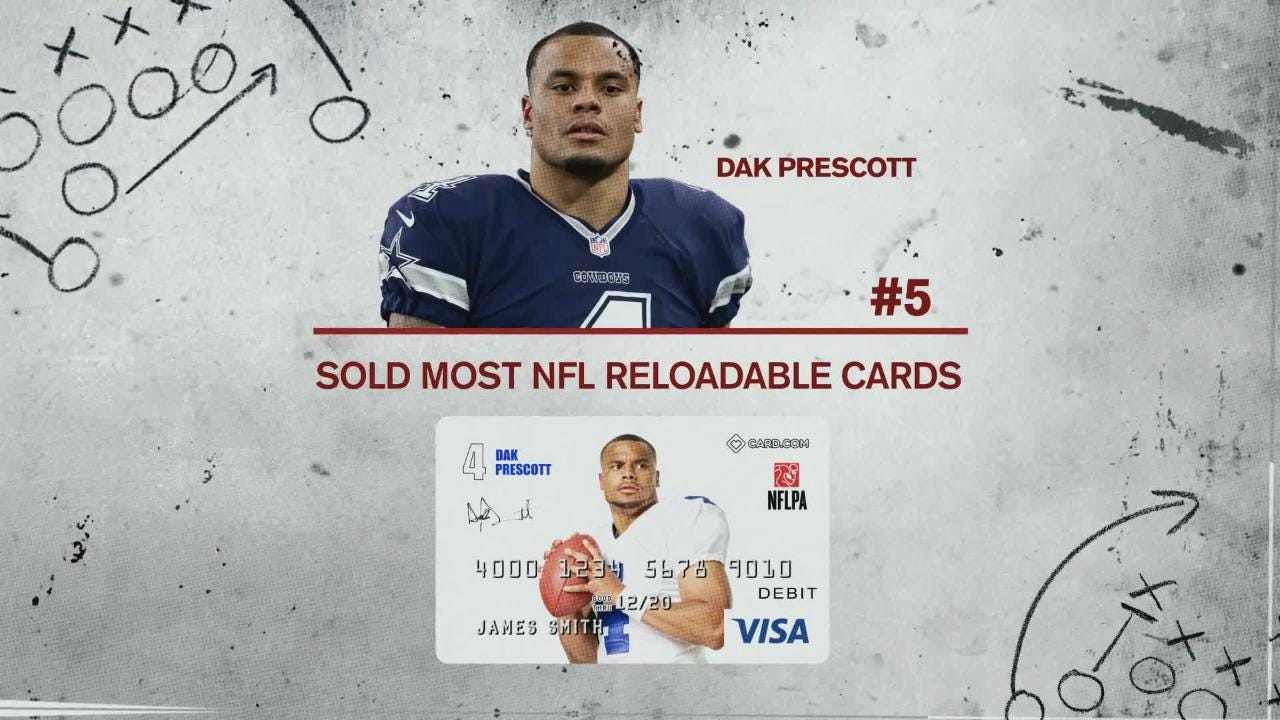 Top_50_Player_Sales_List_March_1_-_May_31_2018