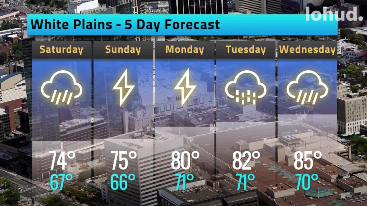 You'll have to pick your outdoor activity, with an eye to the sky this weekend