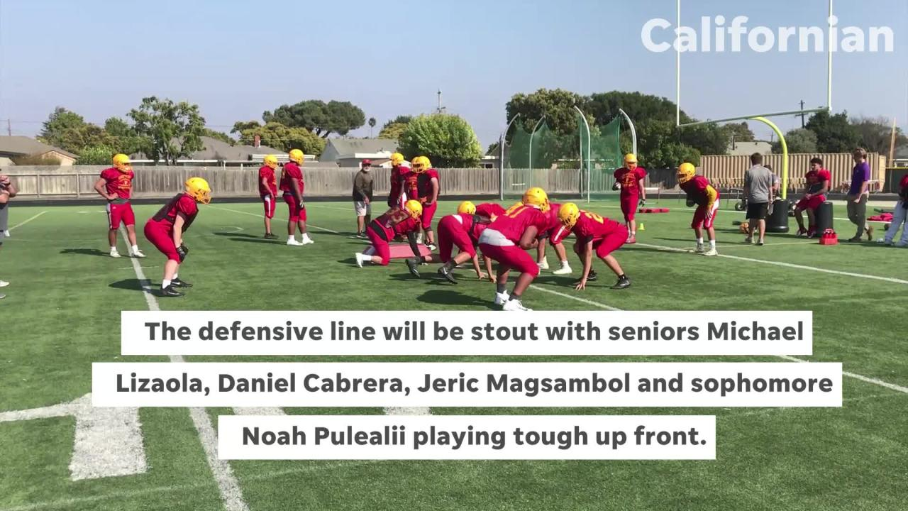 Can Palma Football bounce back from a down year?