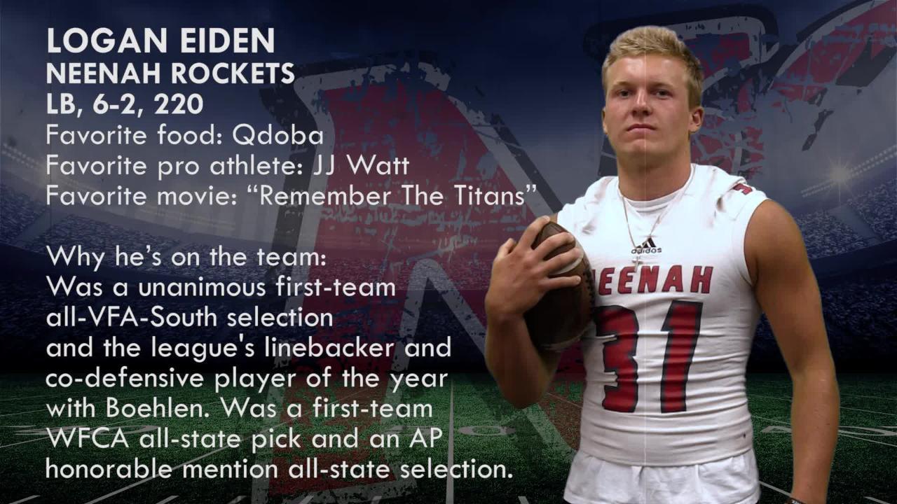 Meet Logan Eiden, LB, Neenah Rockets.