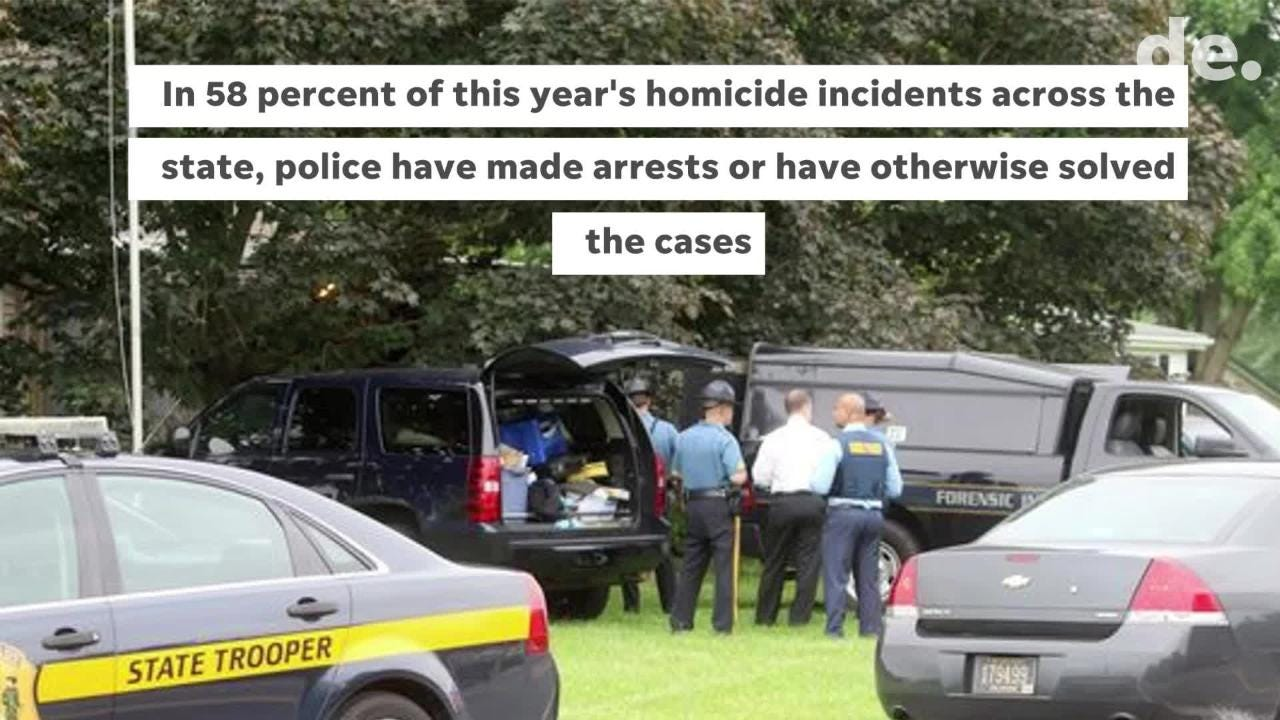 Police have cleared many killings, but shootings are trickiest