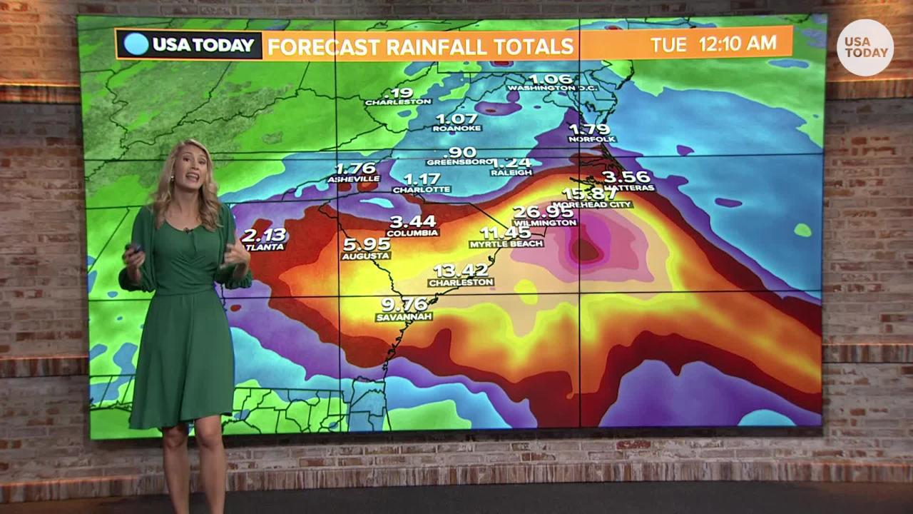 Hurricane Florence expected to bring heavy rain, significant flooding