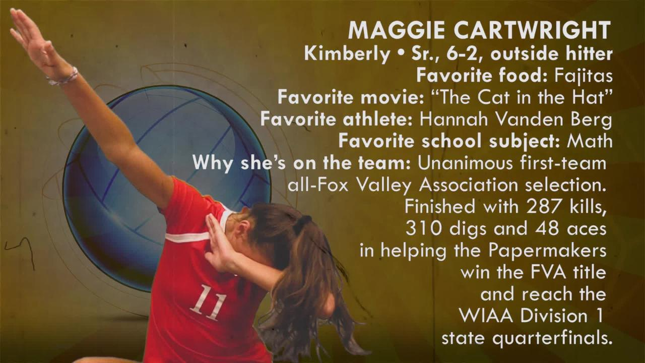Meet Maggie Cartwright , outside hitter, Kimberly Papermakers
