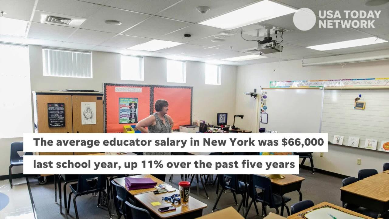 Visit NYDATABASES.COM for latest teacher salaries