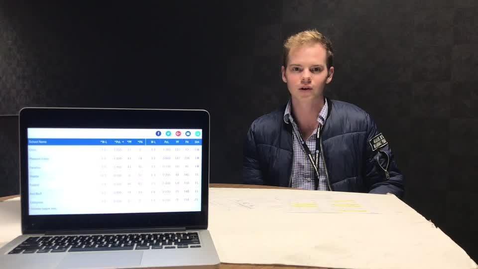 Redding sports reporter Matt Brannon breaks down scores and storylines in Redding-area high school football on Friday, Sept. 21, 2018.