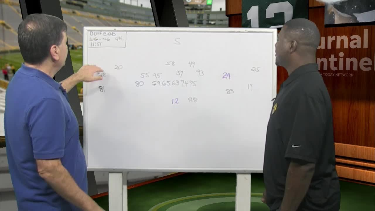 Former Packers All-Pro safety LeRoy Butler and JS reporter Tom Silverstein diagram how the Buffalo Bills got the best of Aaron Rodgers and Mike McCarthy with blitzes that resulted in big hits on the quarterback.