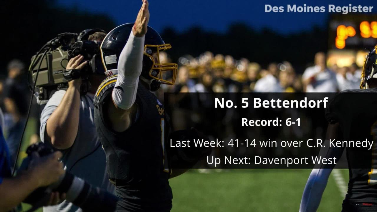 The Des Moines Register's best high school football teams heading into Week 8 of the 2018 season.