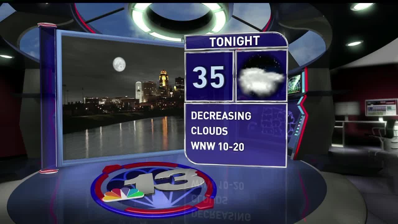 WHO-HD Forecast: Sun!