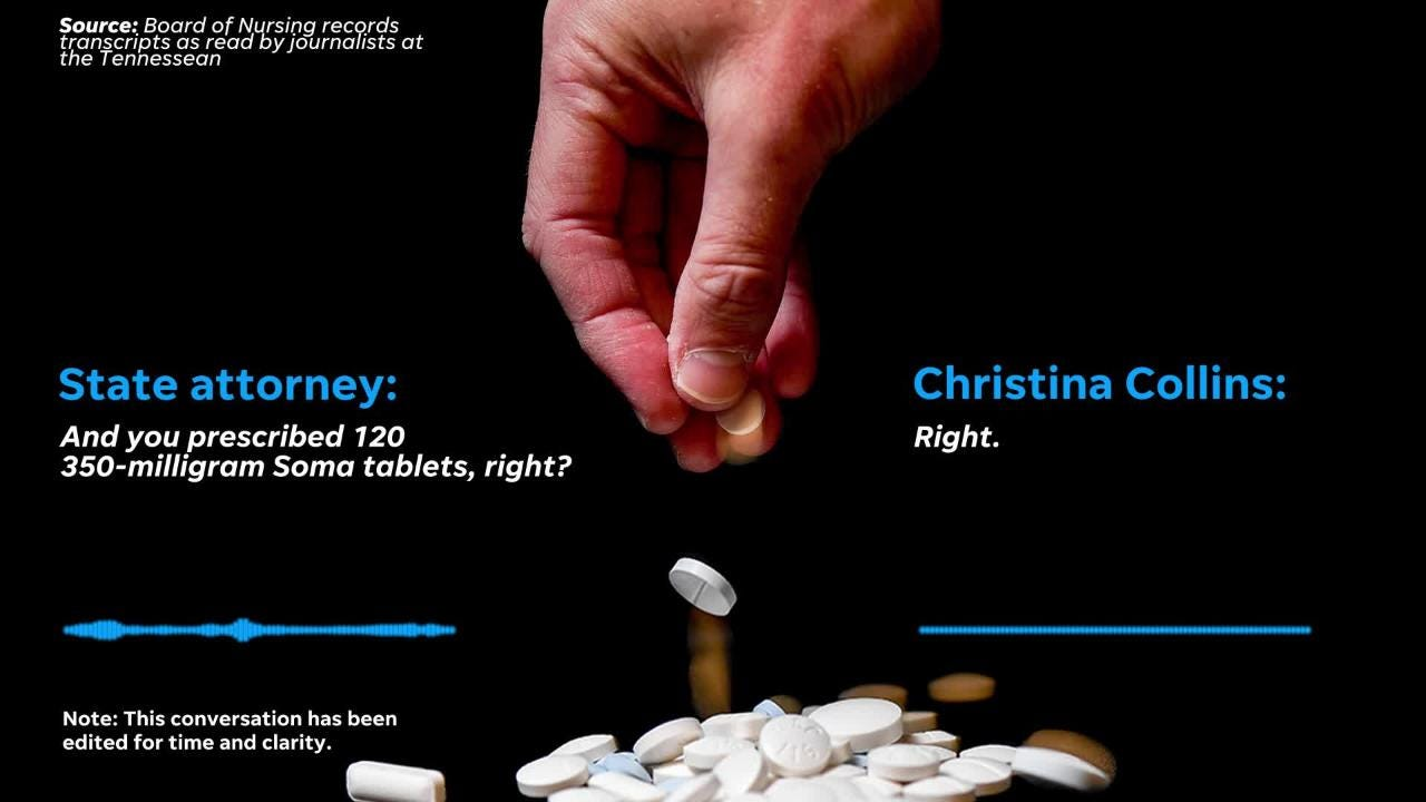 """Christina Collins, a Knoxville-area nurse practitioner, is accused by state attorneys of prescribing """"colossal"""" opioid doses that would kill almost anyone."""