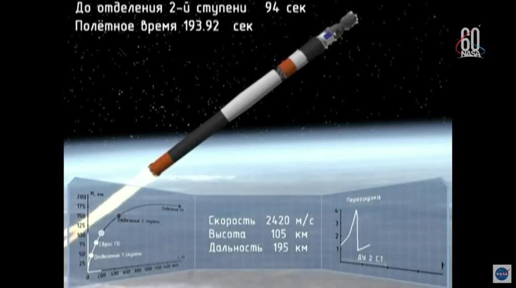 28911775001_5847361314001_5847357598001-th Soyuz launch fails en route to ISS; astronauts safe