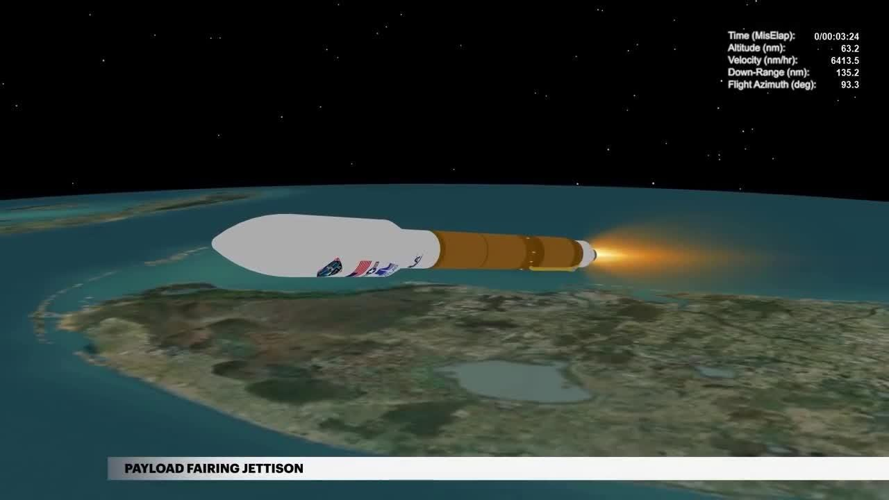 Mission profile: ULA Atlas V launch with AEHF-4