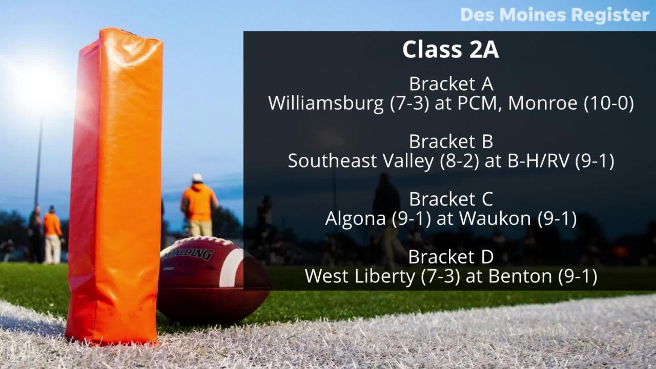 A rundown of all 48 state quarterfinal games for the 2018 Iowa high school football season.