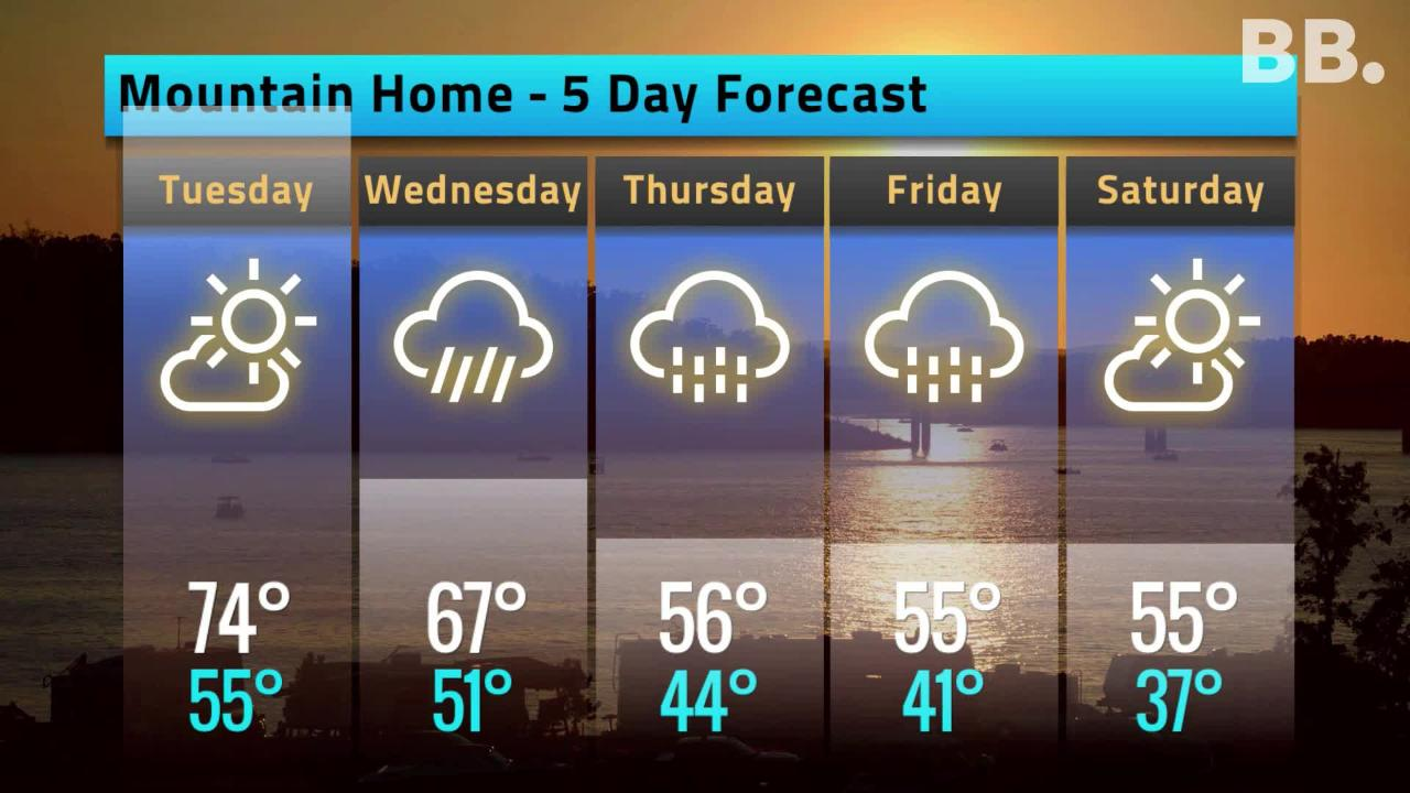 Monday's 5-day weather forecast