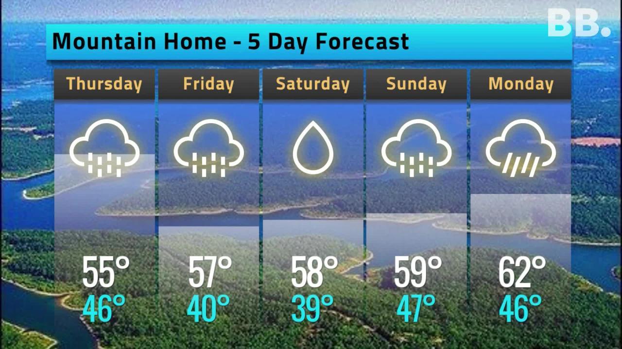 Wednesday S 5 Day Weather Forecast