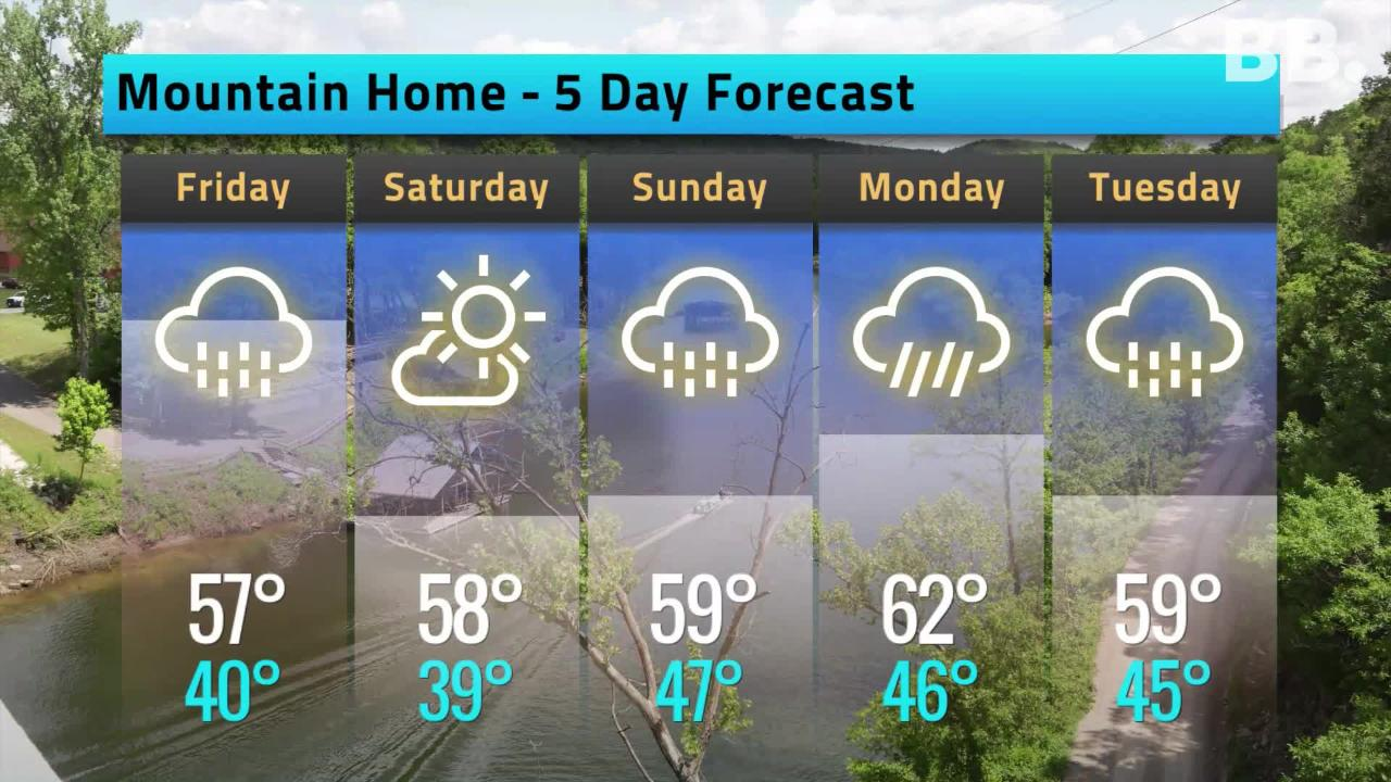 Thursday's 5-day Forecast