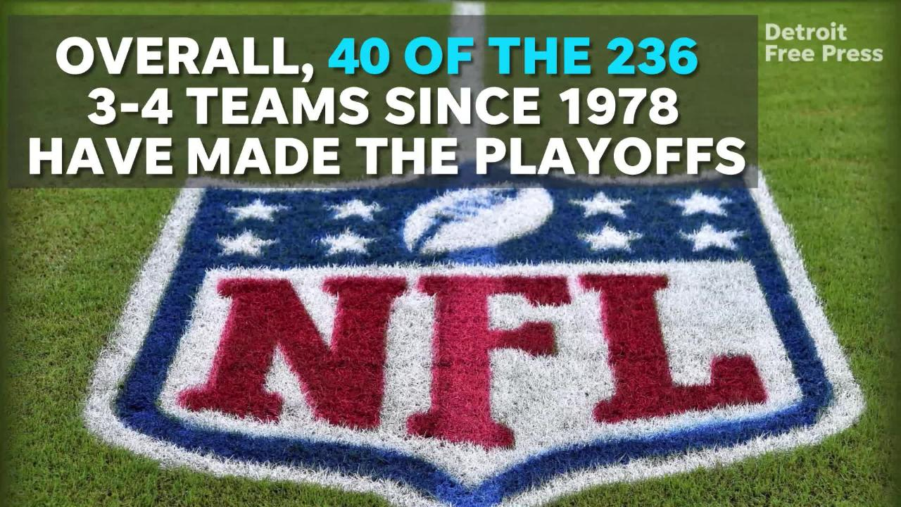 The Detroit Lions have started 3-4 eight times from 1978-2017; they've made the playoffs two of those seasons.