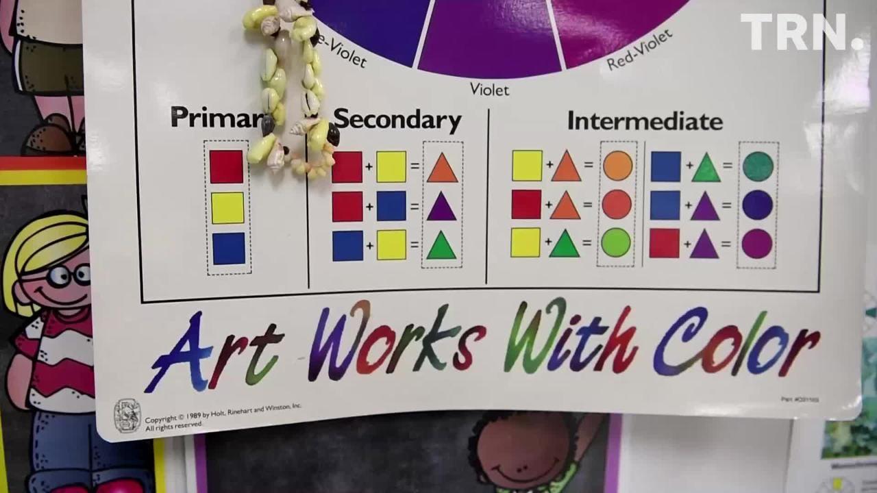 Wichita Falls Area Students Create Art With Native American Culture