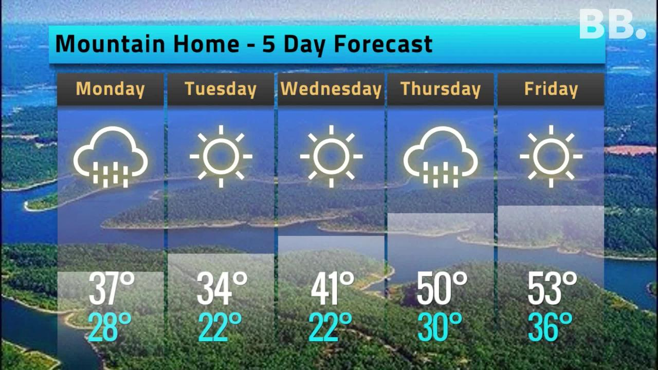 Wintry weather expected Monday