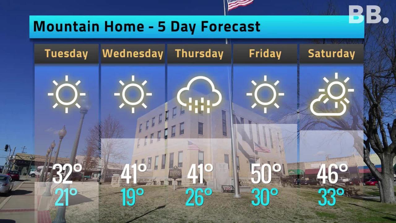 5-day Forecast for Nov. 12