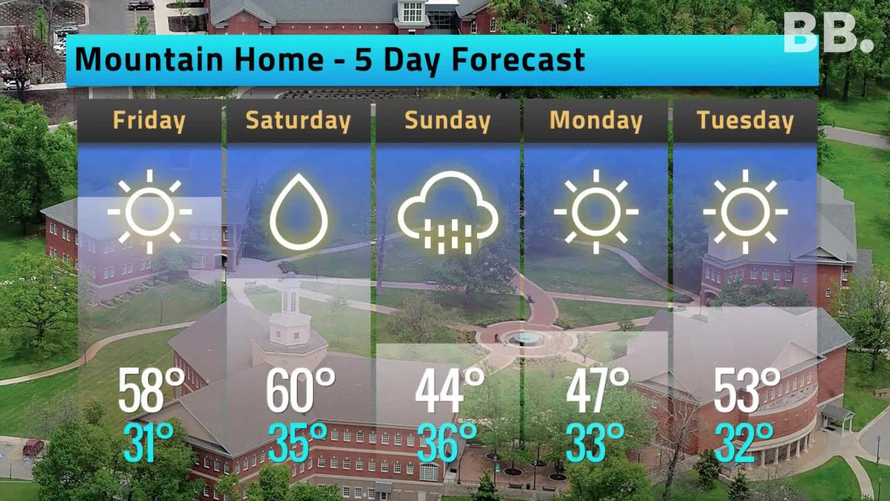 Next chance of precipitation occurs this weekend