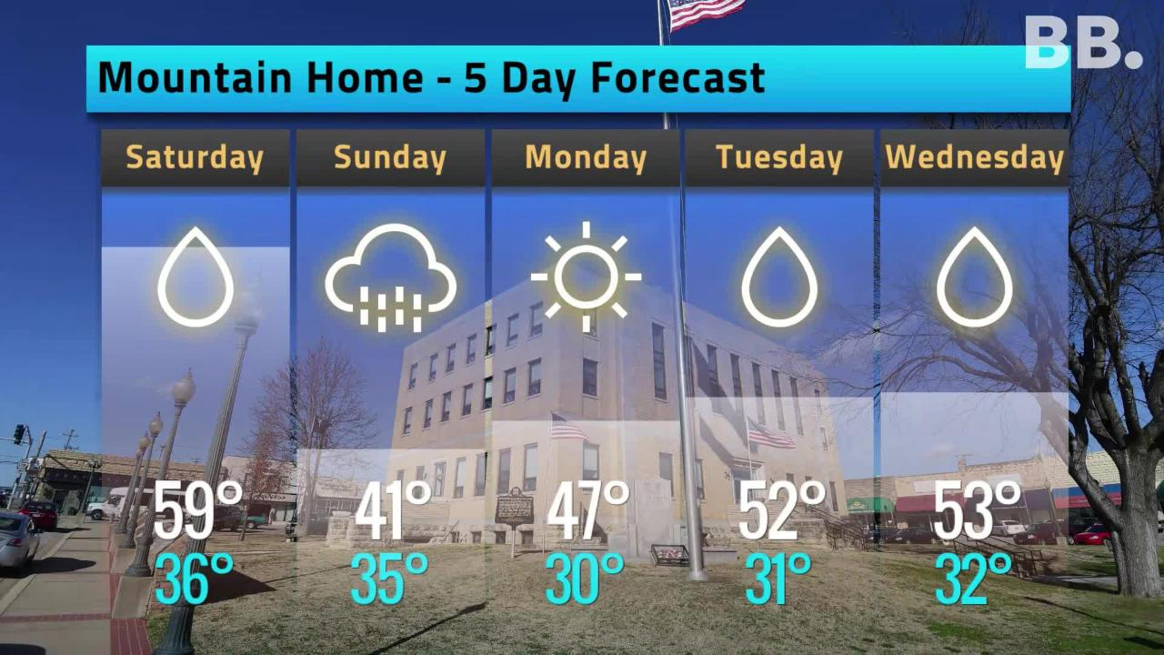 5-day Forecast Forecast for Nov. 16