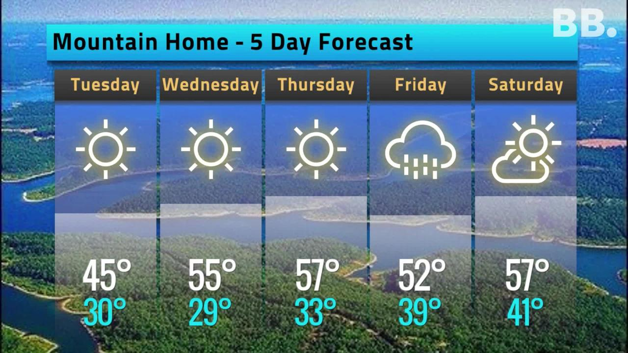 Your 5-day forecast for Monday, Nov. 19