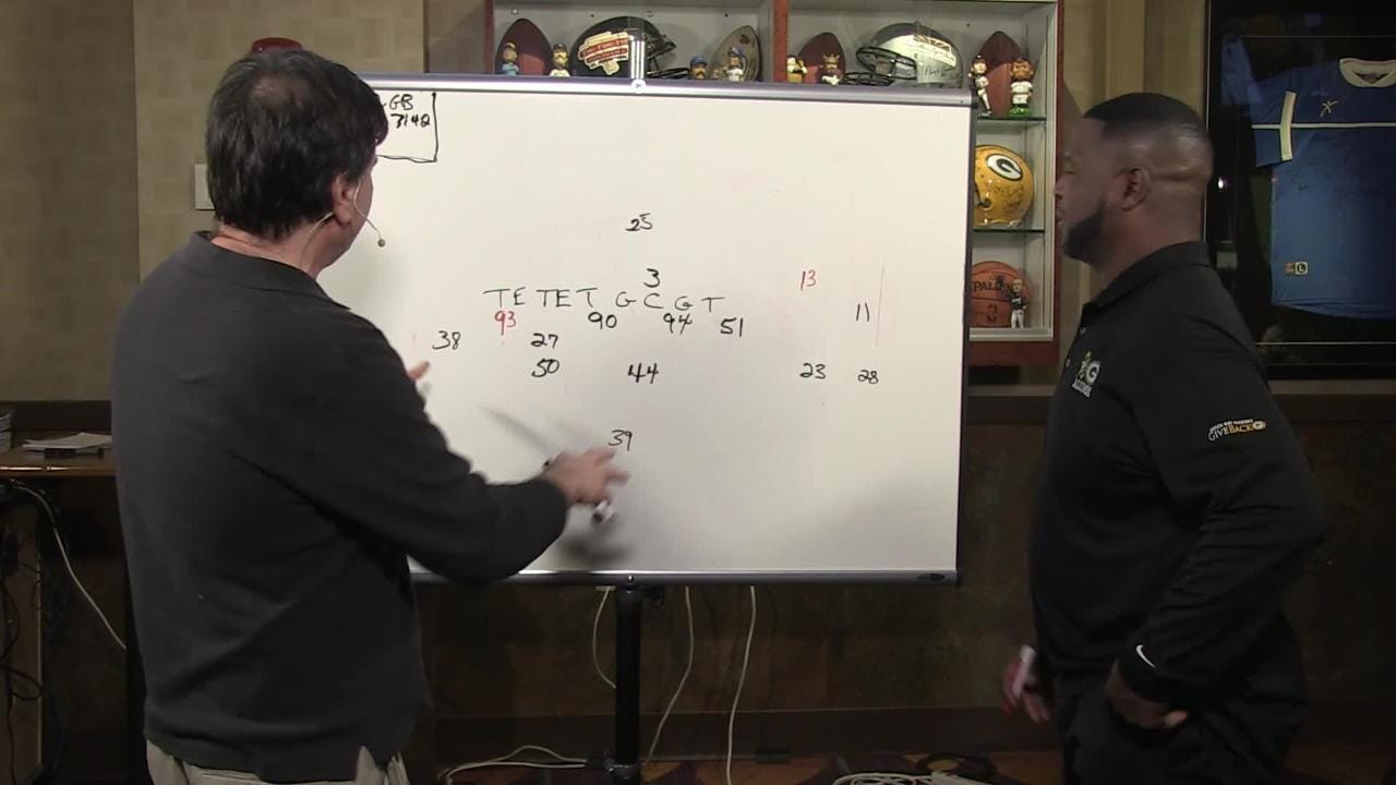 Former Packers All-Pro safety LeRoy Butler and reporter Tom Silverstein break down a play from the Packers-Cardinals game that sums up Green Bay's dismal season. They also take a look at a critical play in Arizona's key drive.