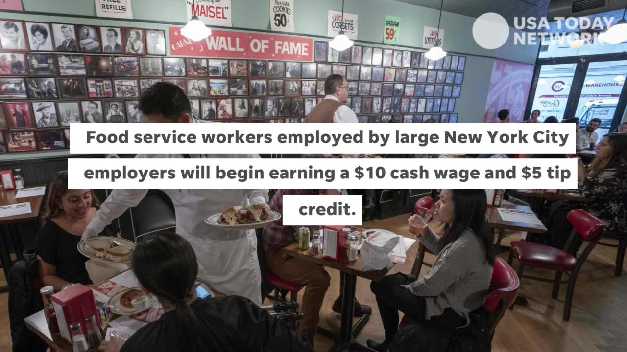 New York's minimum wage is set to increase on Dec. 31. Here are the changes.