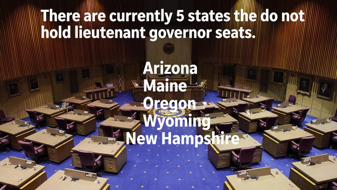 Unlike many states, Arizona does not have an office of lieutenant governor.  Republic columnist Bob Robb explains why that may not be a bad thing.-Robb from the Right
