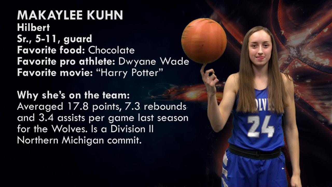 Meet Makaylee Kuhn, guard, Hilbert Wolves