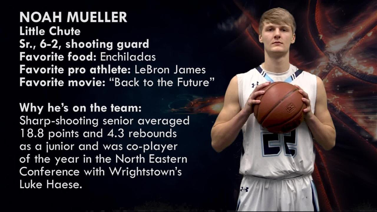 Meet Noah Mueller, shooting guard, Noah Mueller | Little Chute Mustangs