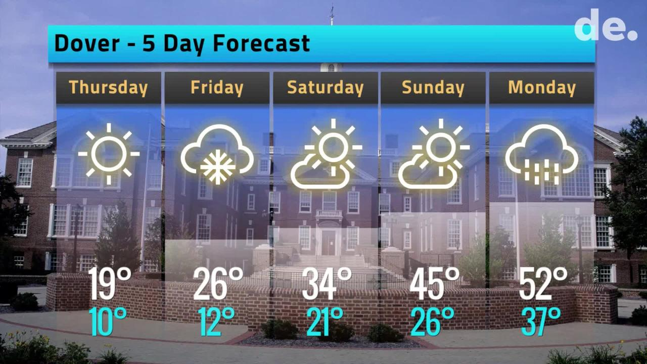 Your Delaware weather forecast for January 30