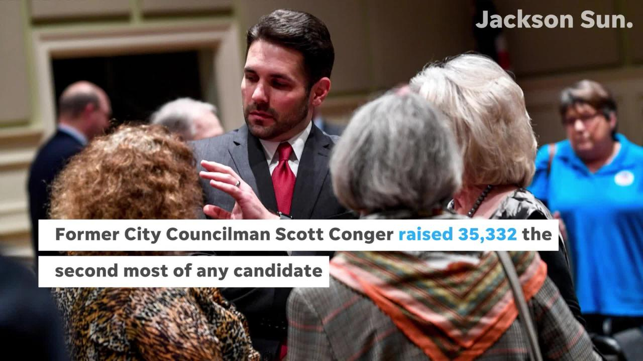 Newly filed campaign finance disclosure forms show former Jimmy Eldridge has raised significantly more than any other Jackson mayoral candidate