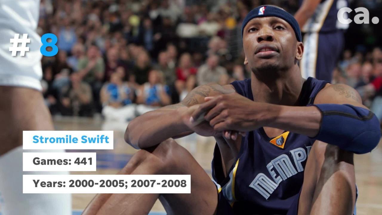 8ab977217b0 Memphis Grizzlies trading Marc Gasol to Toronto Raptors, per report