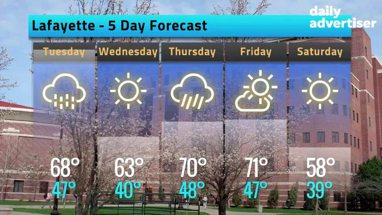 Here's a look at today's forecast.