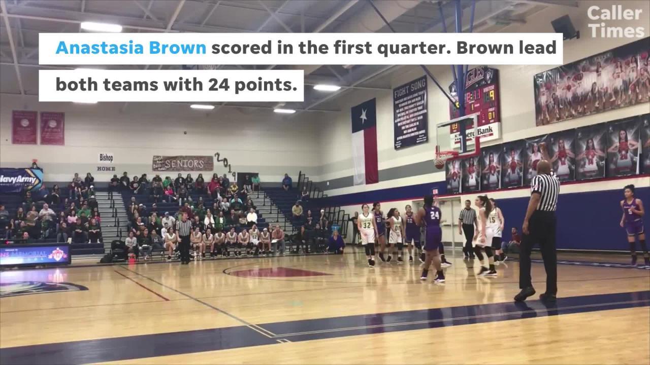 Aransas Pass Tops Bishop to Advance in Girls High School Basketball Playoffs