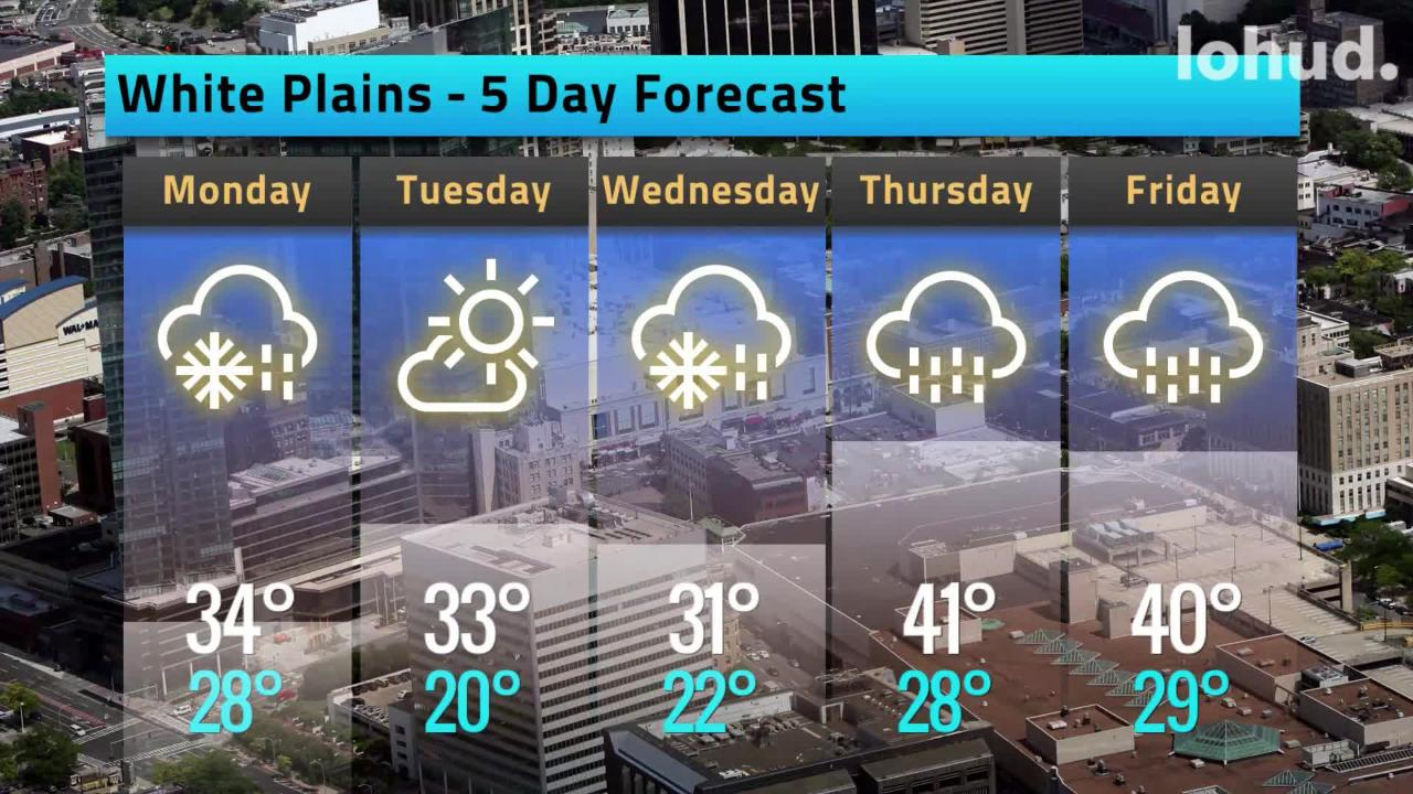 Snow is in the forecast twice the week of Feb. 17, 2019.