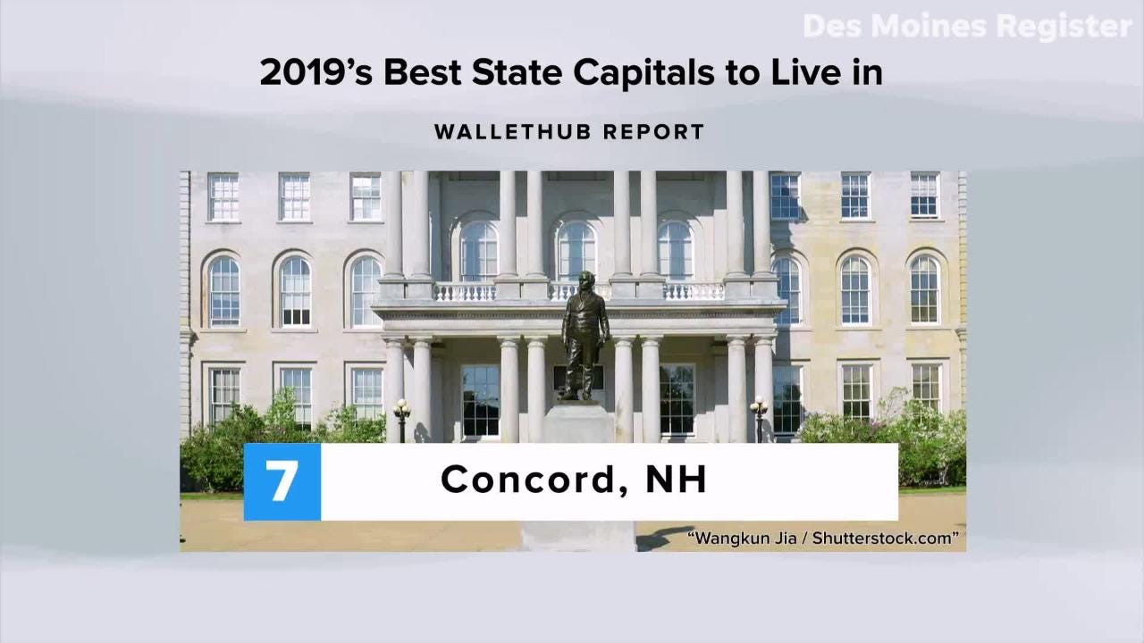 A video that break's down the top ten of  WalletHub's 2019 Best State Capitals to Live In report.