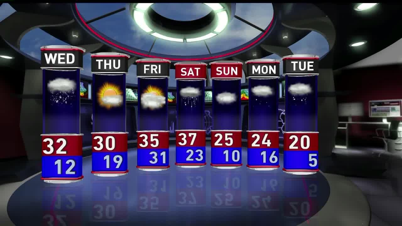 The forecast calls for the snow to end Wednesday morning. The high will be 32 and the low will be 12.