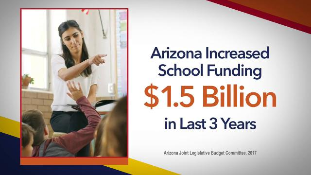 A business coalition spent over $1 million on TV ads to promote the state's education system and help Gov. Doug Ducey, who is under attack from rank-and-file teachers who are among the worst paid in the nation.  Arizona Education Project
